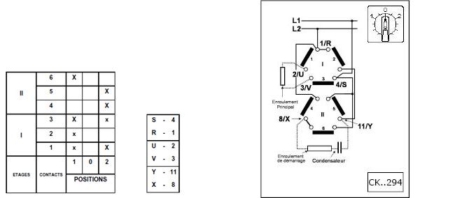 inverseur de sens de rotation page 2