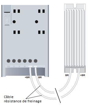 Branchement résistance de freinage variateur mono-tri