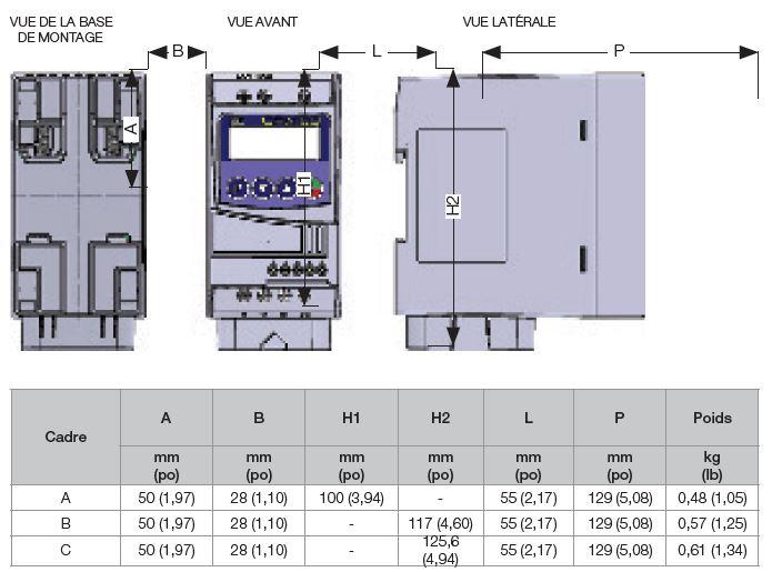 Dimensions variateur mono-tri cfw100