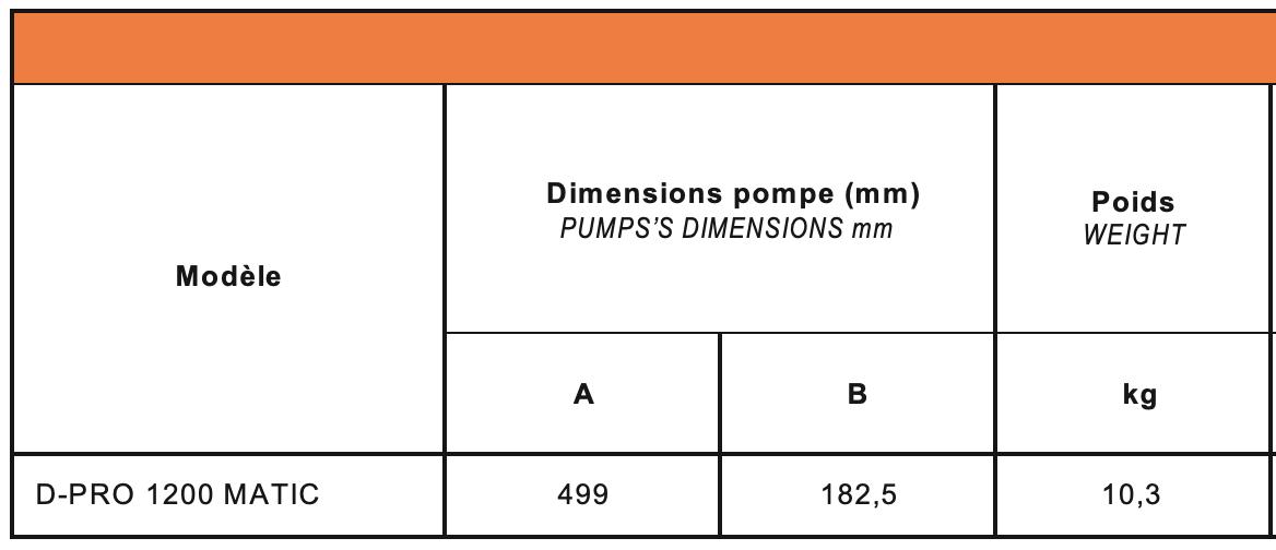 dimensions d-pro 1200 matic