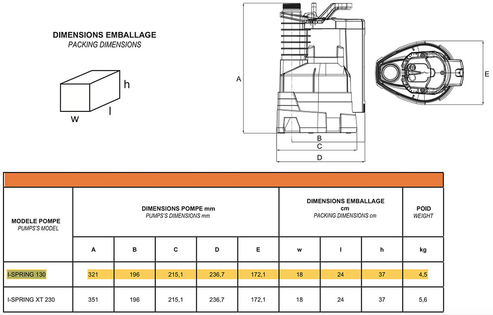 dimensions i-spring 130