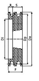 Dimensions poulie